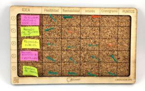 Material para la técnica Selección con Criterio PRIC